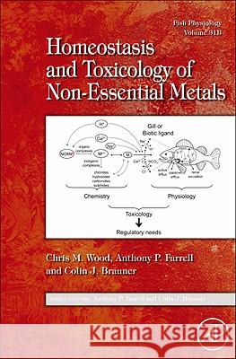 Homeostasis and Toxicology of Non-Essential Metals Farrell, Anthony P., Brauner, Colin J., Wood, Chris M. 9780123786340