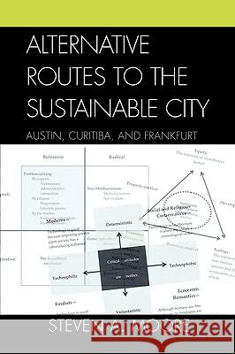 Alternative Routes to the Sustainable City : Austin, Curitiba, and Frankfurt Steven Moore 9780739115343