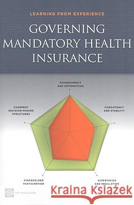 Governing Mandatory Health Insurance: Learning from Experience William Savedoff Pablo Gottret World Bank Group 9780821375488