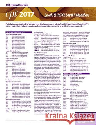 CPT & HCPCS 2017 Modifier Express Reference Coding Card American Medical Association 9781622024346