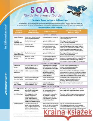 Soar Quick Reference Guide Michael D. Toth 9781943920075