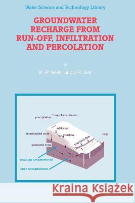 Groundwater Recharge from Run-Off, Infiltration and Percolation K. -P Seiler J. R. Gat 9789048173334