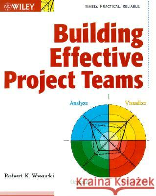 effective project teams